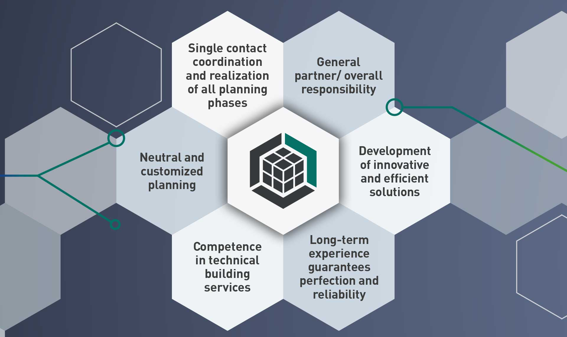 5 divisions - 1 competence • DATA CENTER GROUP